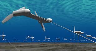 energía submarina 1